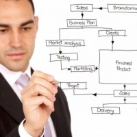 Предпринимательство и управление компанией